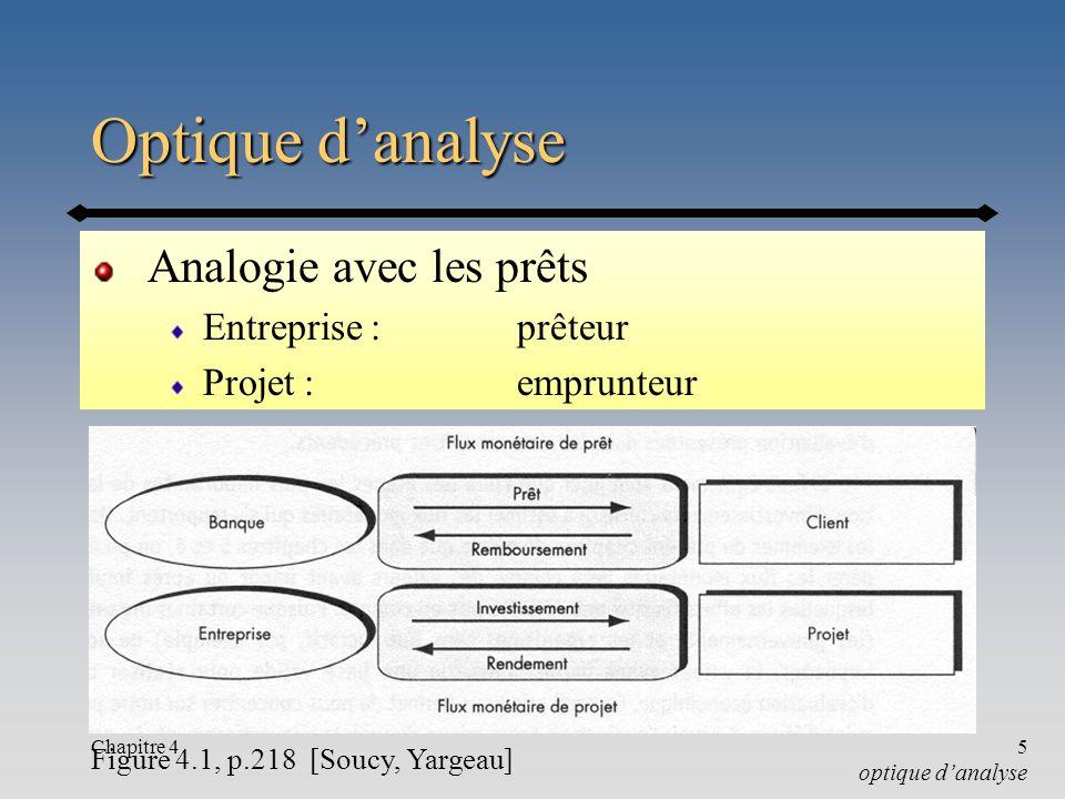 Optique d'analyse Analogie avec les prêts Entreprise : prêteur