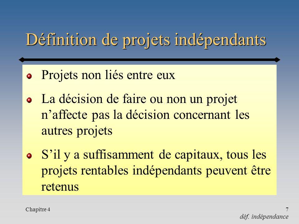 Définition de projets indépendants