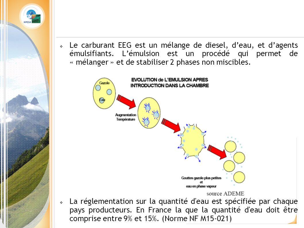 Le carburant EEG est un mélange de diesel, d'eau, et d'agents émulsifiants. L'émulsion est un procédé qui permet de « mélanger » et de stabiliser 2 phases non miscibles.