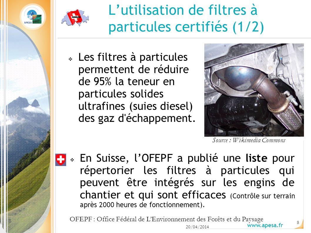 L'utilisation de filtres à particules certifiés (1/2)