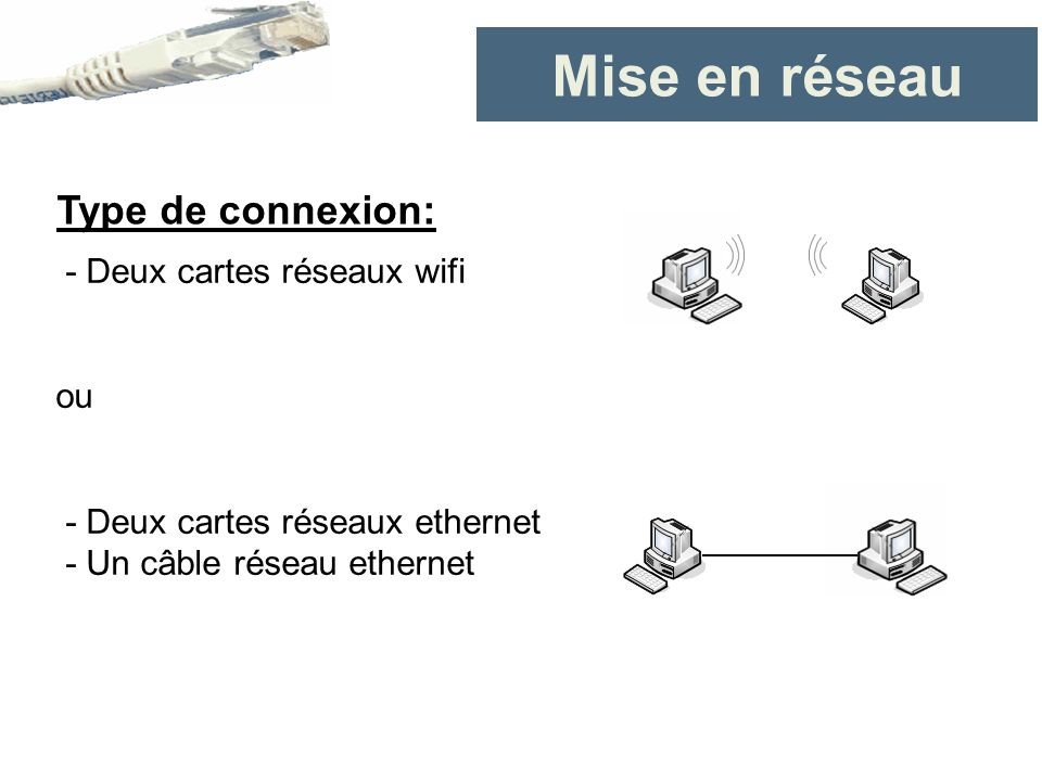 Mise en réseau Type de connexion: - Deux cartes réseaux wifi ou
