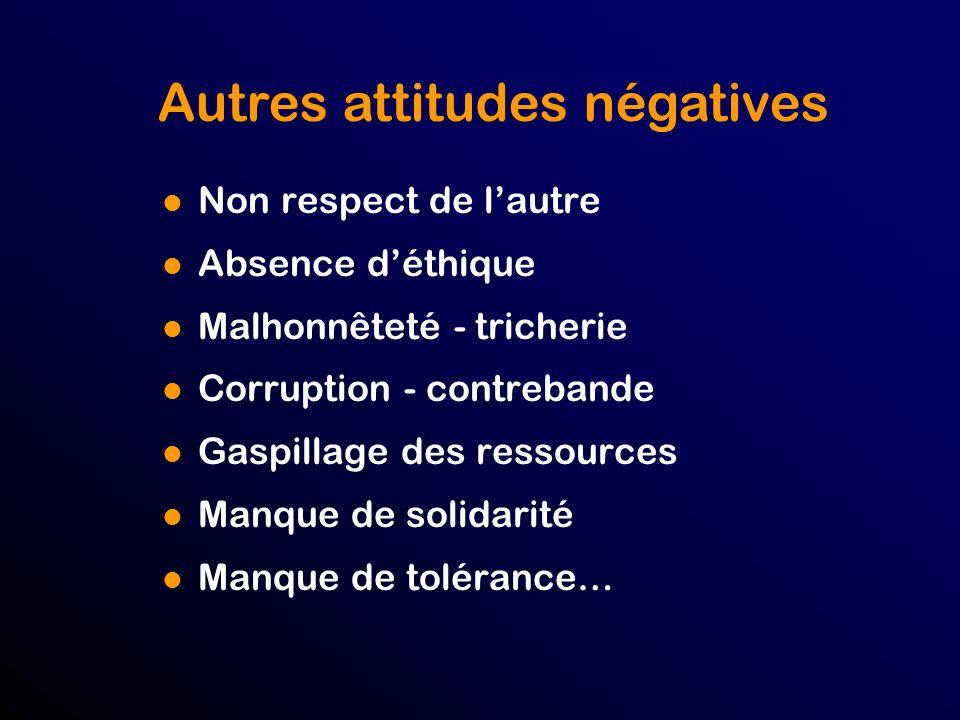 Autres attitudes négatives