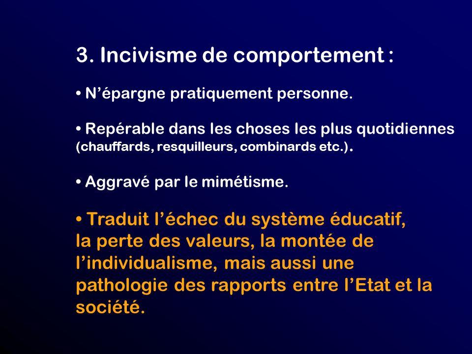 3. Incivisme de comportement : • N'épargne pratiquement personne