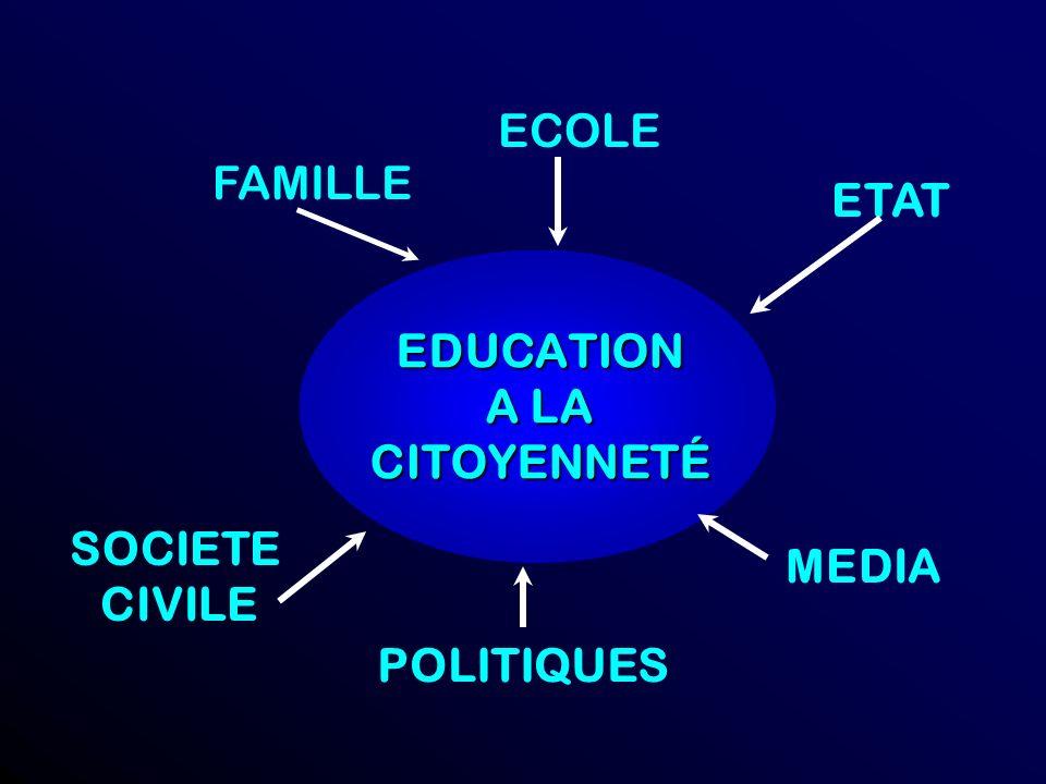 EDUCATION A LA CITOYENNETÉ