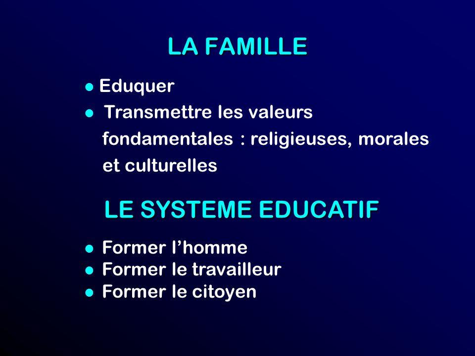 LA FAMILLE LE SYSTEME EDUCATIF Eduquer Transmettre les valeurs