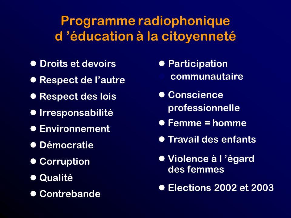 Programme radiophonique d 'éducation à la citoyenneté