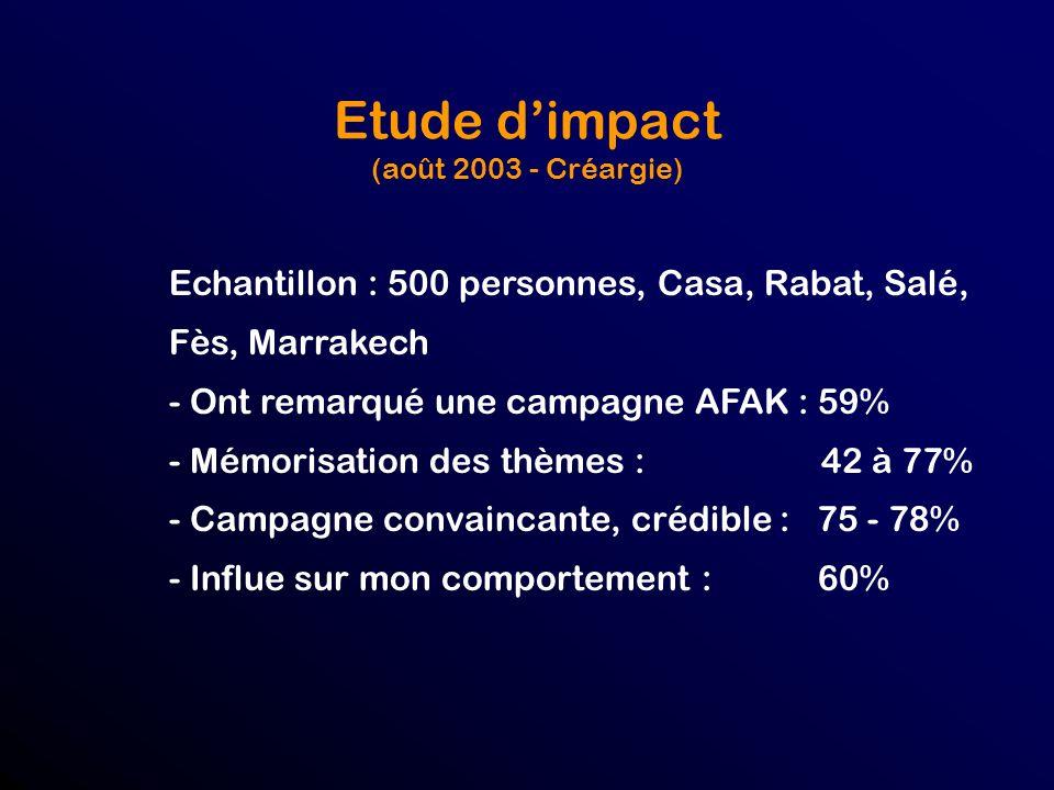 Etude d'impact (août 2003 - Créargie)