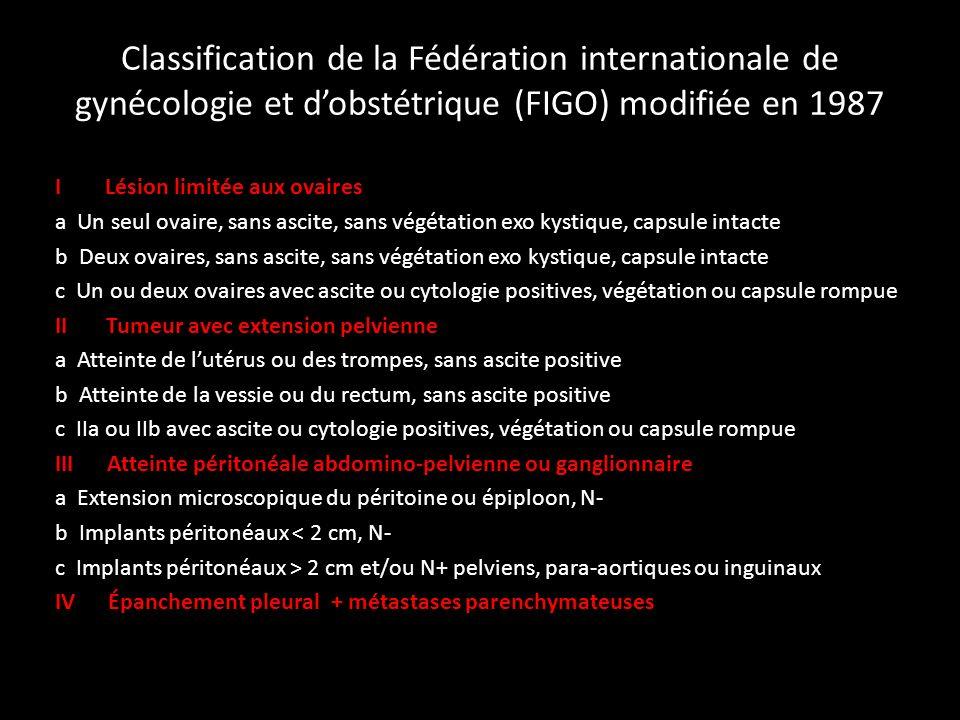 Classification de la Fédération internationale de gynécologie et d'obstétrique (FIGO) modifiée en 1987