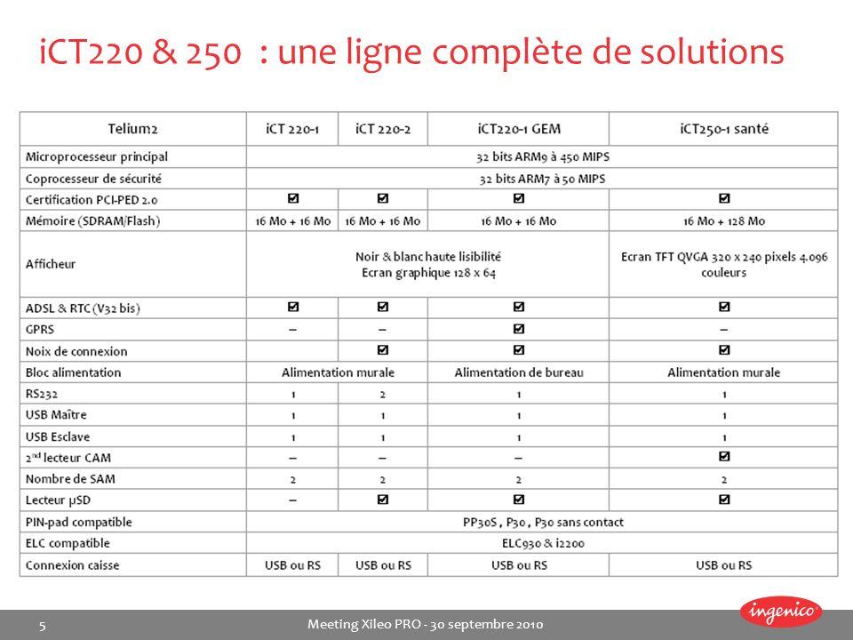 iCT220 & 250 : une ligne complète de solutions