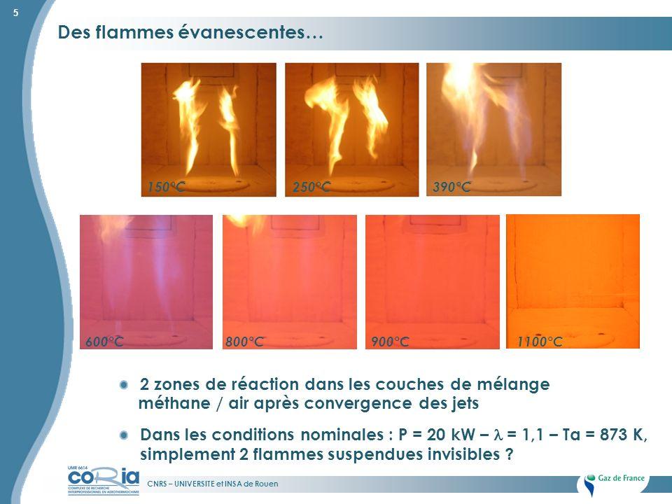 Des flammes évanescentes…