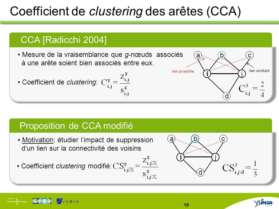 Coefficient de clustering des arêtes (CCA)