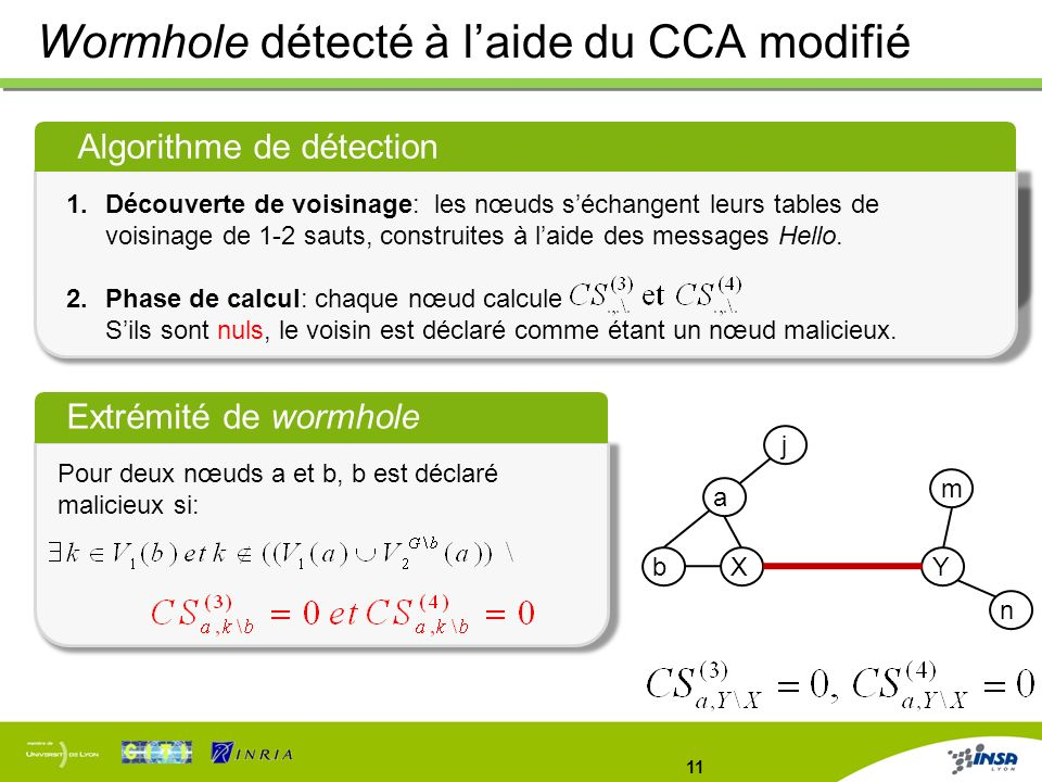 Wormhole détecté à l'aide du CCA modifié
