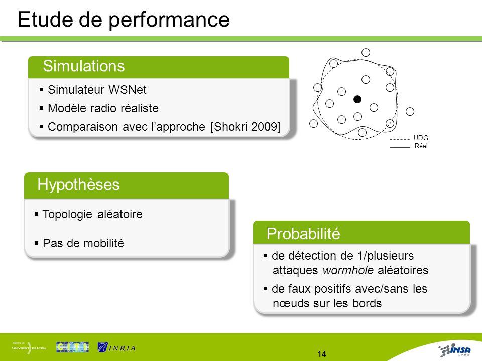 Etude de performance Simulations Hypothèses Probabilité