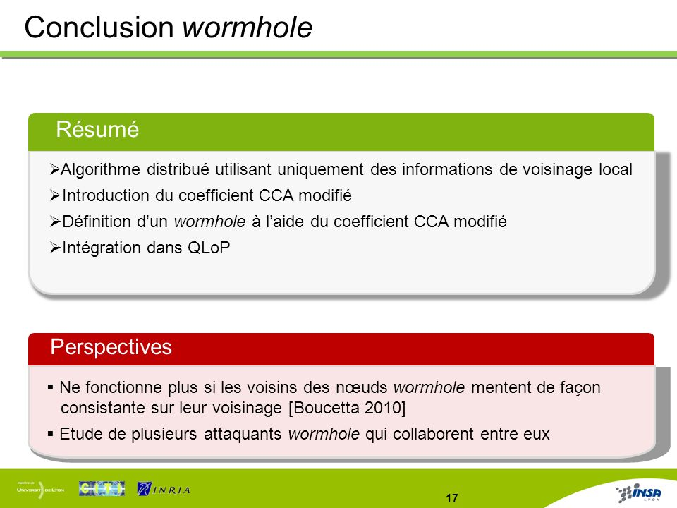 Conclusion wormhole Résumé Perspectives
