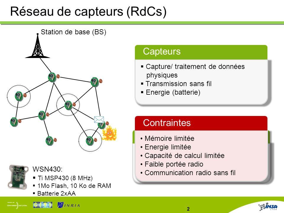 Réseau de capteurs (RdCs)