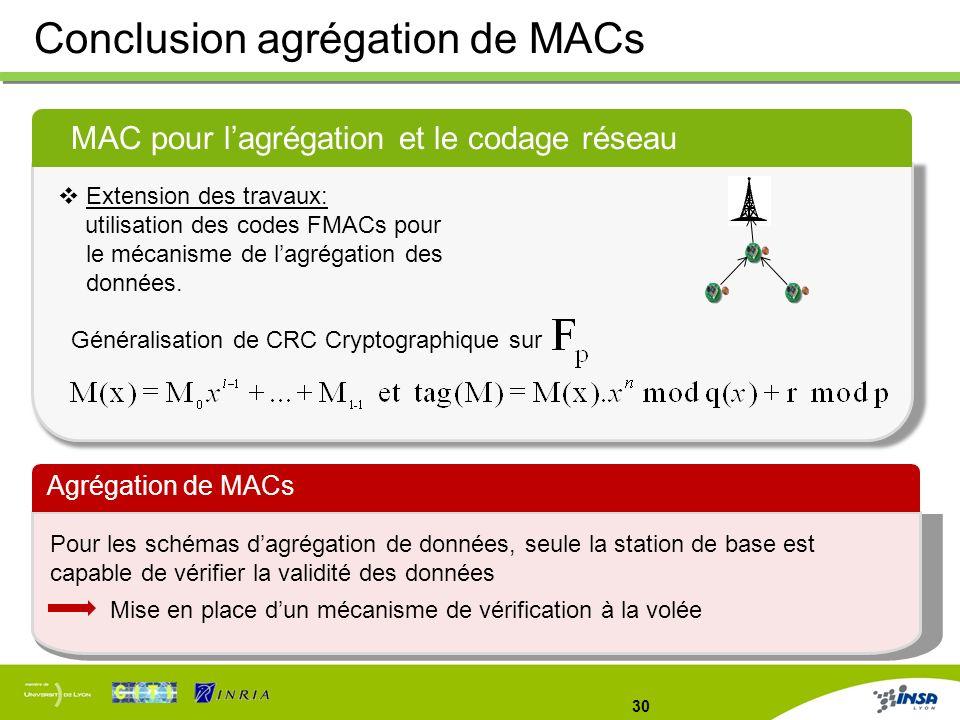 Conclusion agrégation de MACs