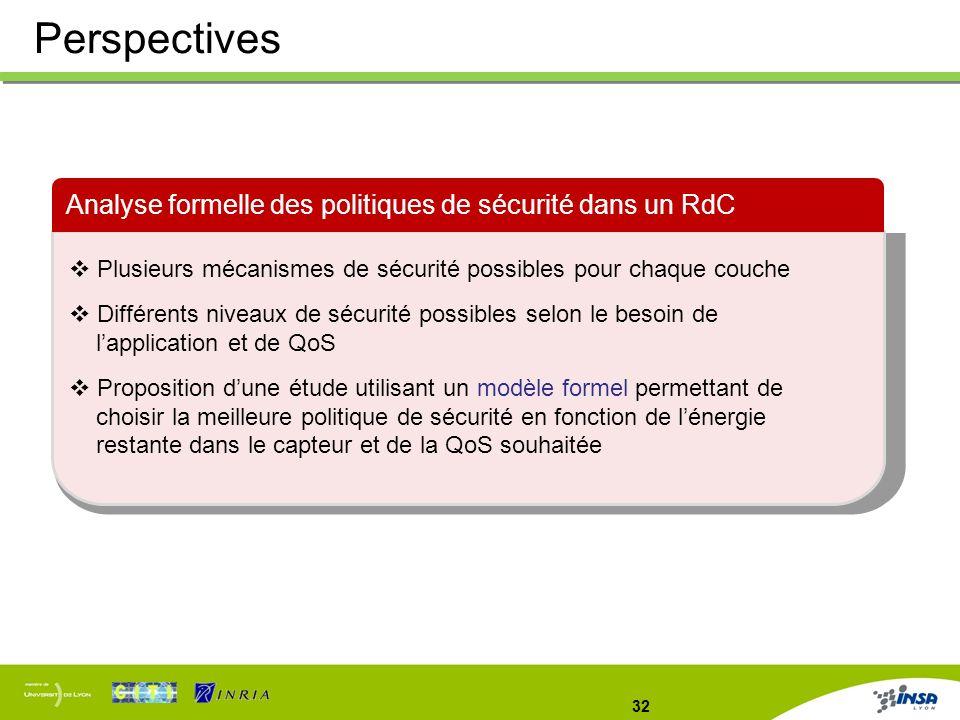Perspectives Analyse formelle des politiques de sécurité dans un RdC