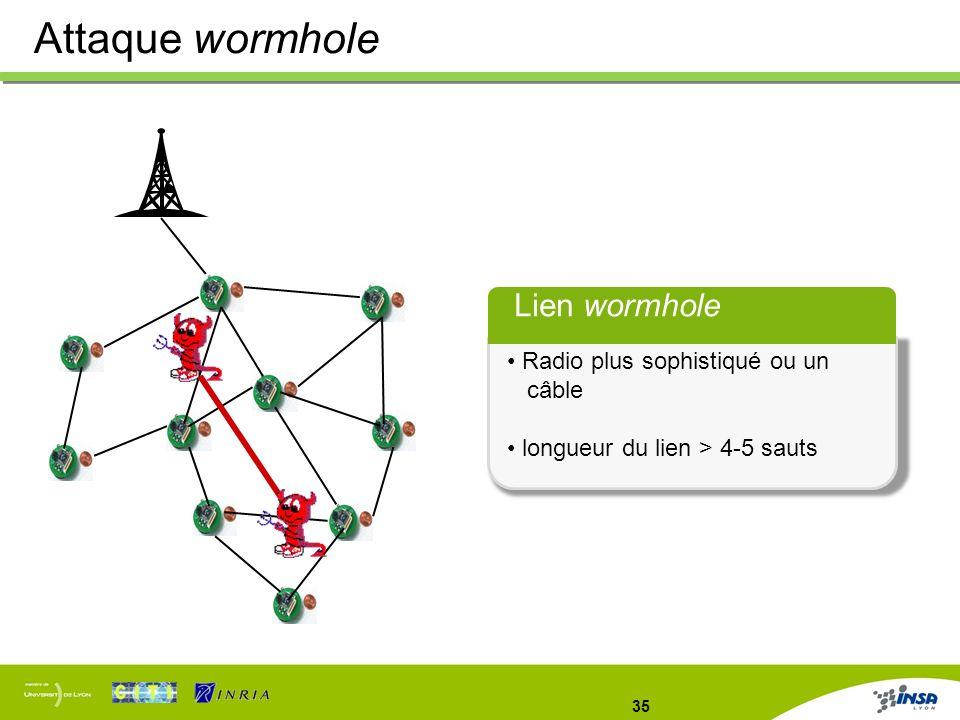 Attaque wormhole Lien wormhole Radio plus sophistiqué ou un câble