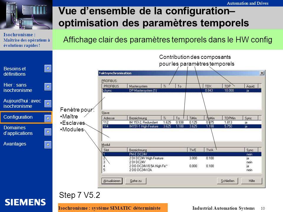 Vue d'ensemble de la configuration– optimisation des paramètres temporels