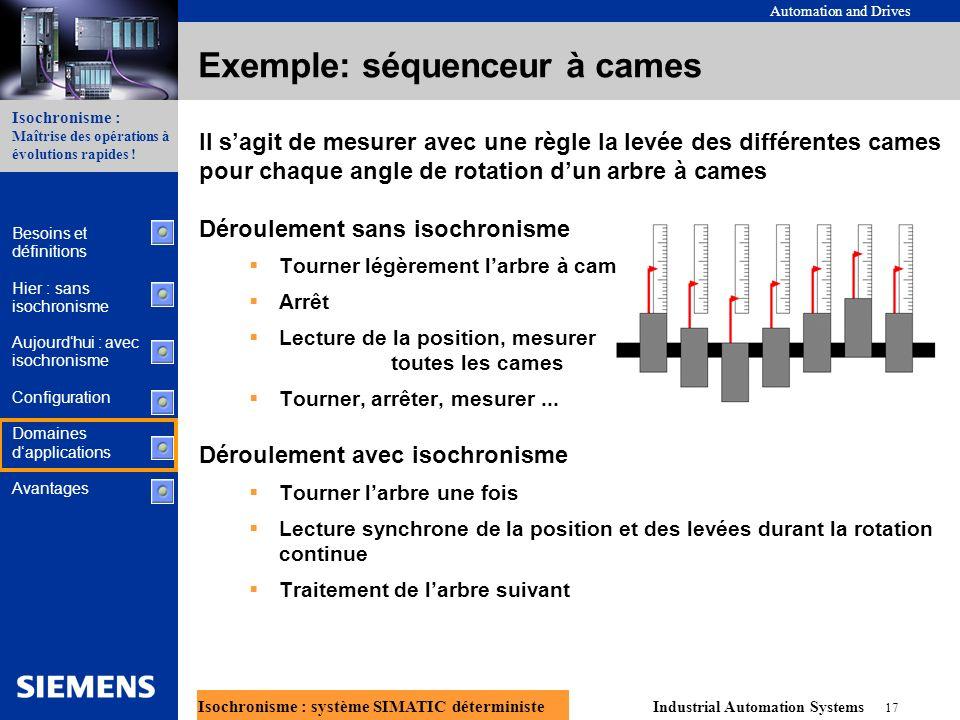 Exemple: séquenceur à cames