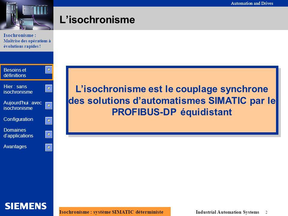 L'isochronisme L'isochronisme est le couplage synchrone des solutions d'automatismes SIMATIC par le PROFIBUS-DP équidistant.