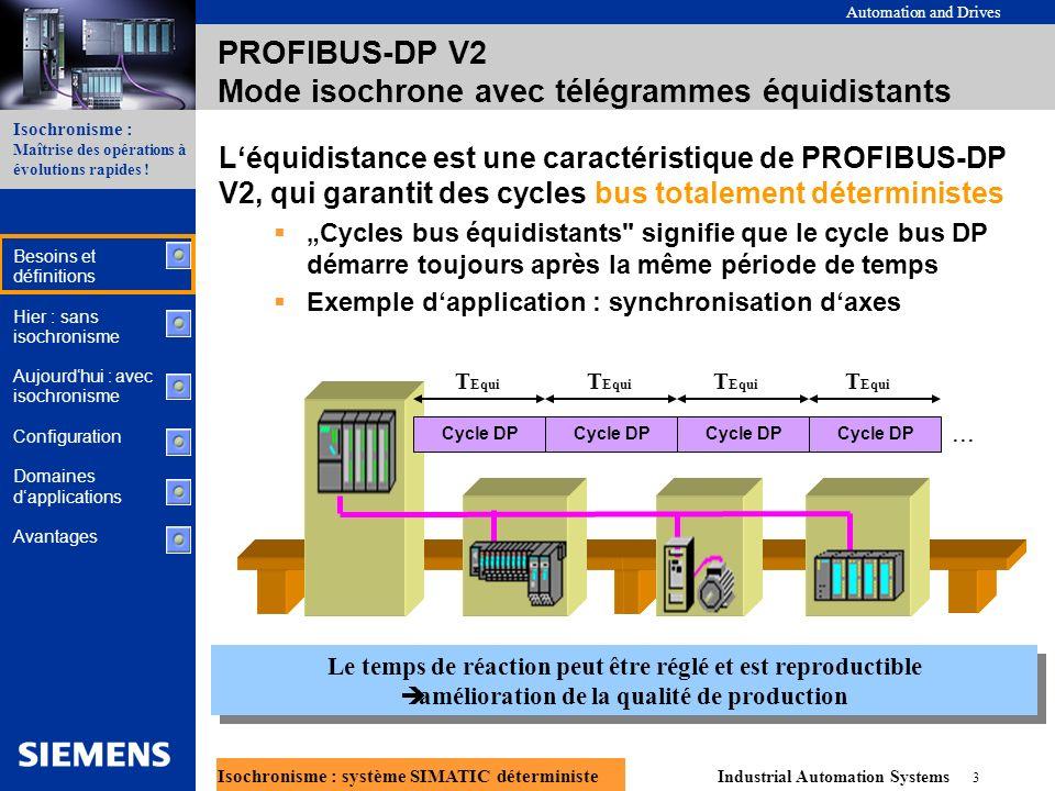 PROFIBUS-DP V2 Mode isochrone avec télégrammes équidistants