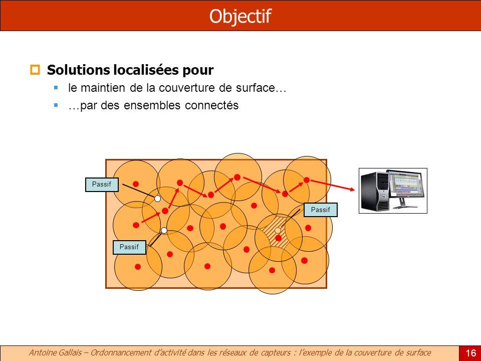 Objectif Solutions localisées pour