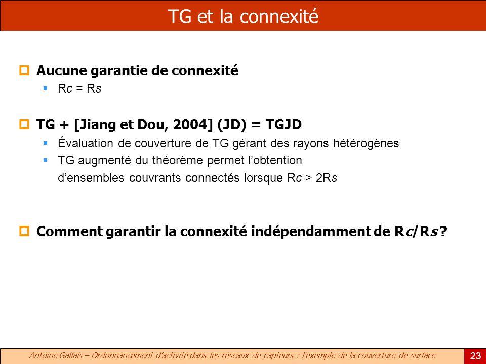 TG et la connexité Aucune garantie de connexité