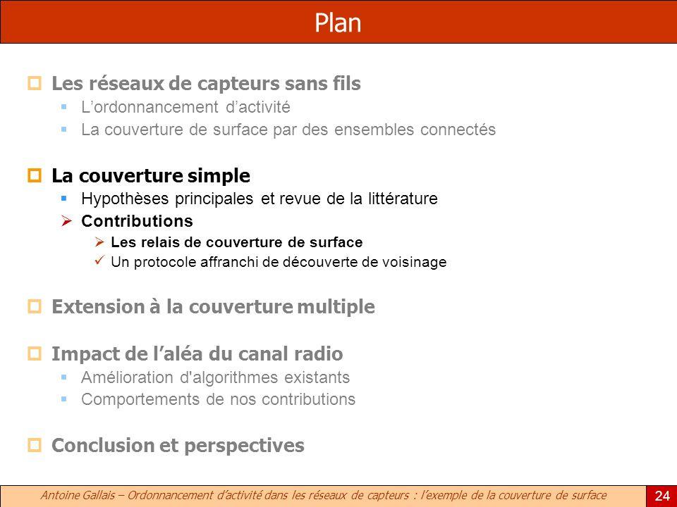 Plan Les réseaux de capteurs sans fils La couverture simple