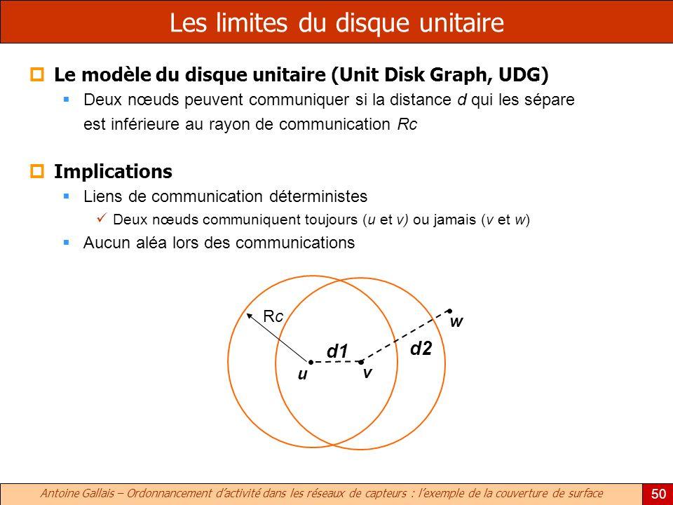 Les limites du disque unitaire