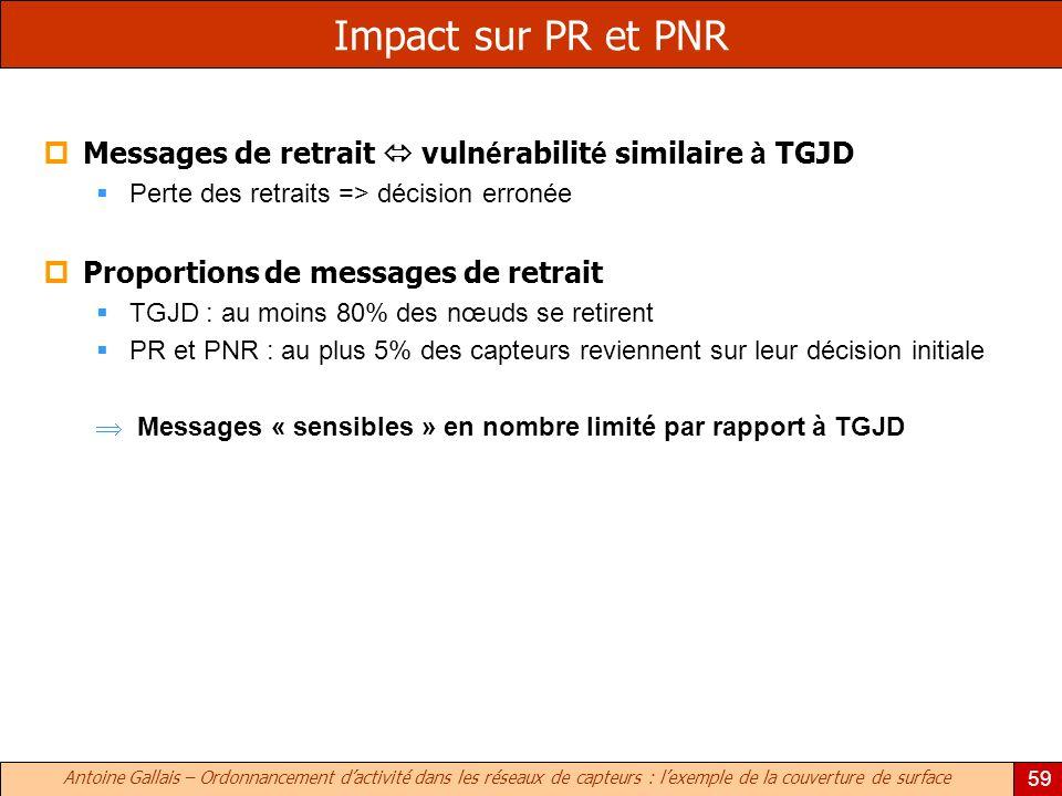Impact sur PR et PNR Messages de retrait  vulnérabilité similaire à TGJD. Perte des retraits => décision erronée.