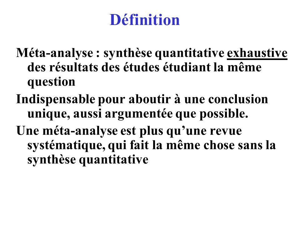 DéfinitionMéta-analyse : synthèse quantitative exhaustive des résultats des études étudiant la même question.