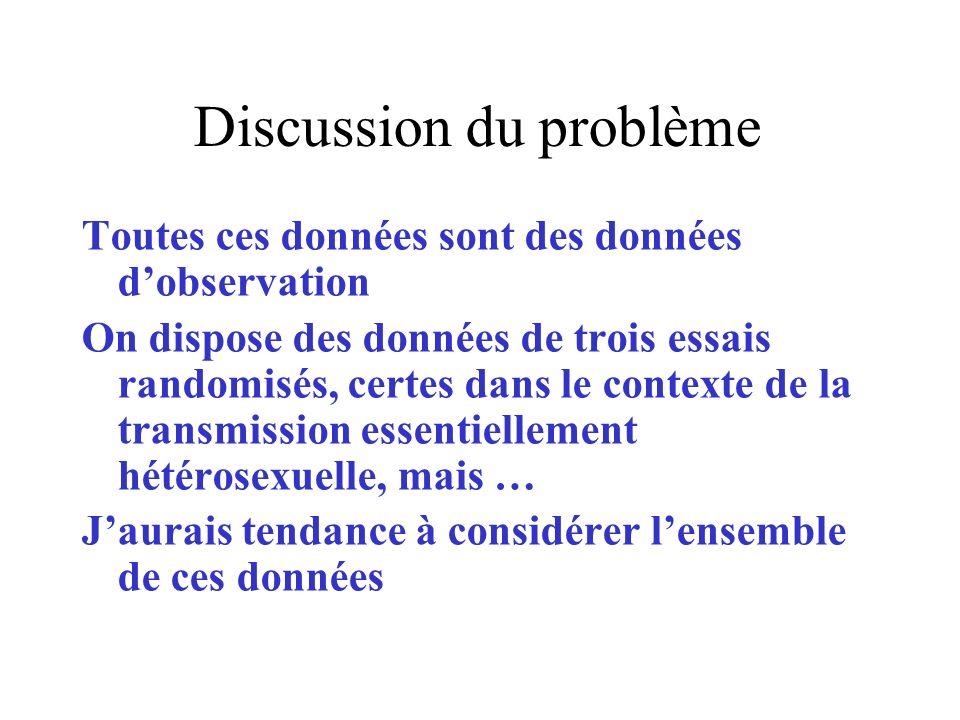 Discussion du problème