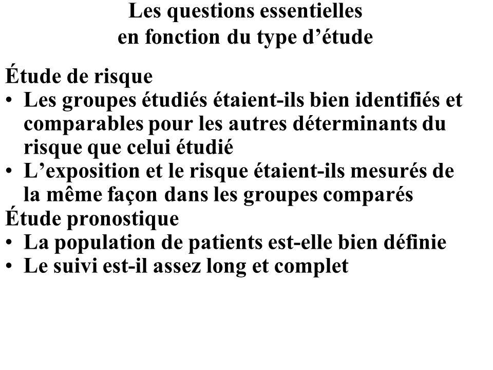 Les questions essentielles en fonction du type d'étude