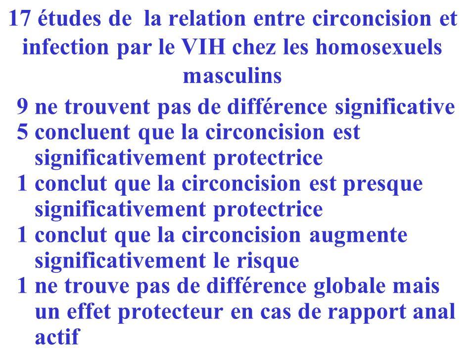 17 études de la relation entre circoncision et infection par le VIH chez les homosexuels masculins