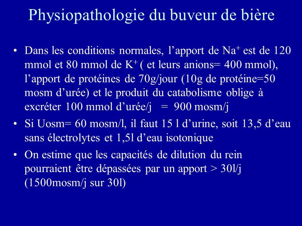 Physiopathologie du buveur de bière