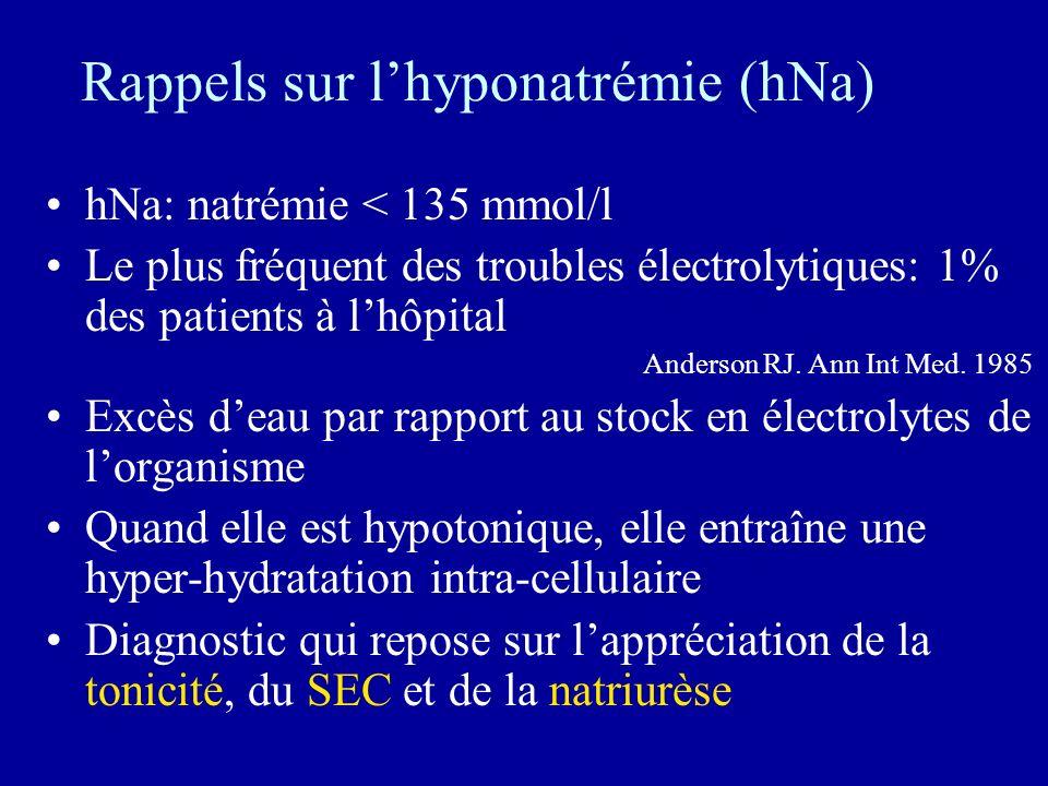 Rappels sur l'hyponatrémie (hNa)