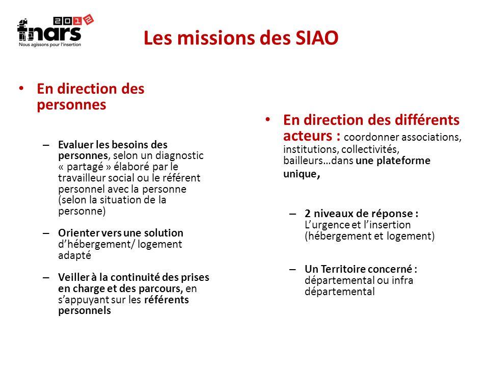 Les missions des SIAO En direction des personnes