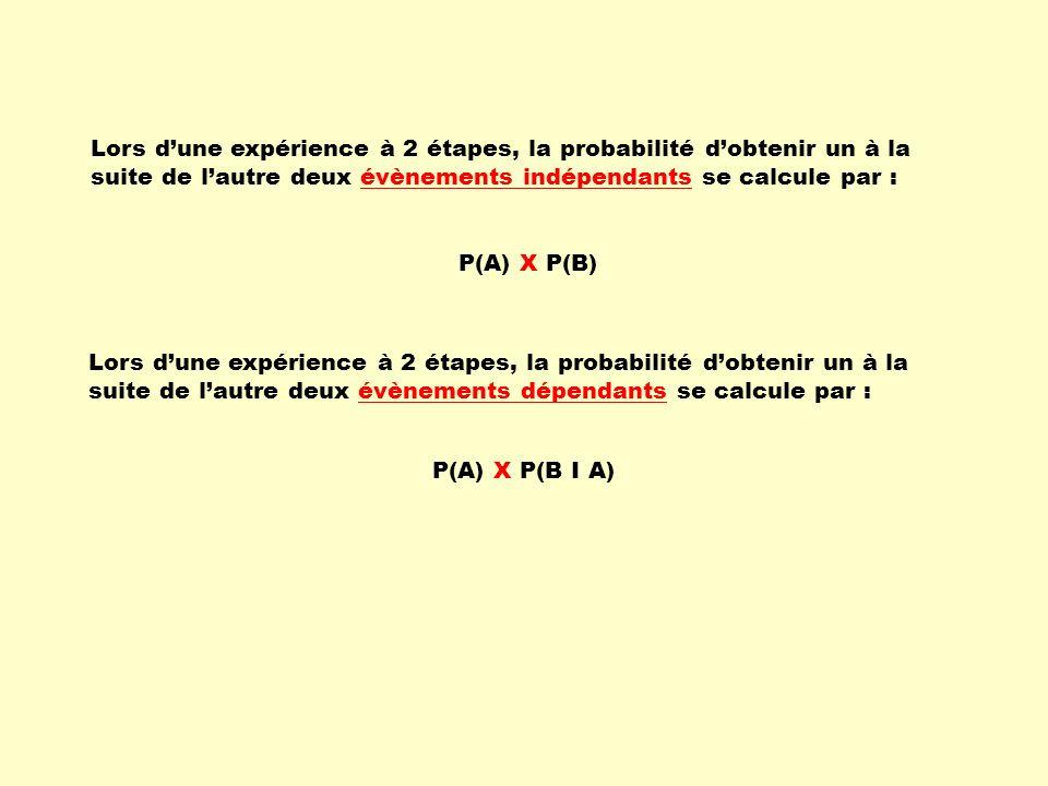 Lors d'une expérience à 2 étapes, la probabilité d'obtenir un à la suite de l'autre deux évènements indépendants se calcule par :