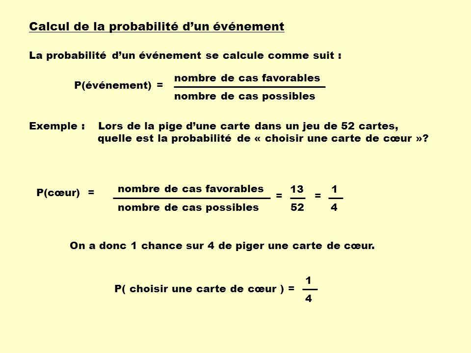 Calcul de la probabilité d'un événement