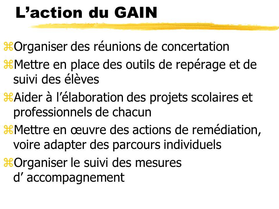 L'action du GAIN Organiser des réunions de concertation