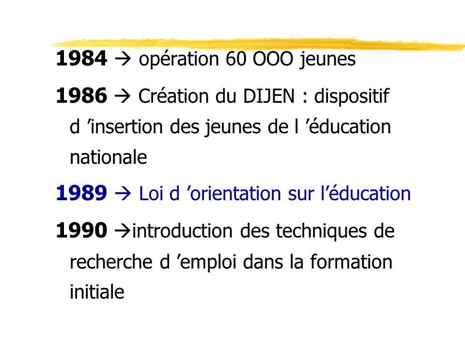 1984  opération 60 OOO jeunes 1986  Création du DIJEN : dispositif d 'insertion des jeunes de l 'éducation nationale.