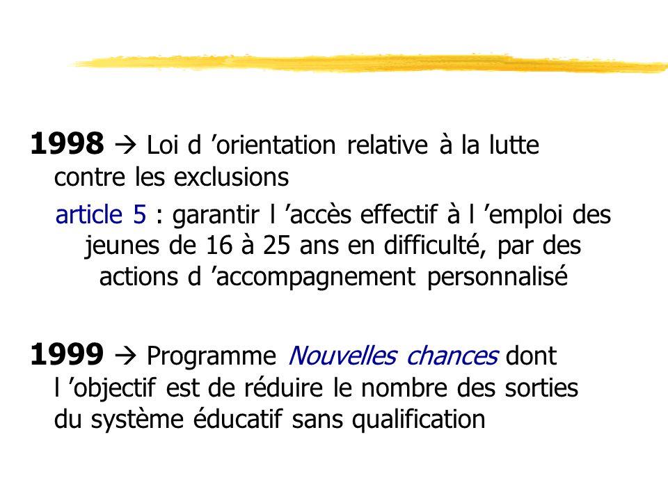 1998  Loi d 'orientation relative à la lutte contre les exclusions