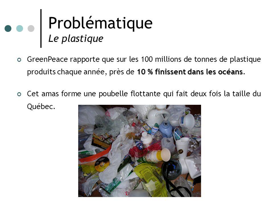 Problématique Le plastique
