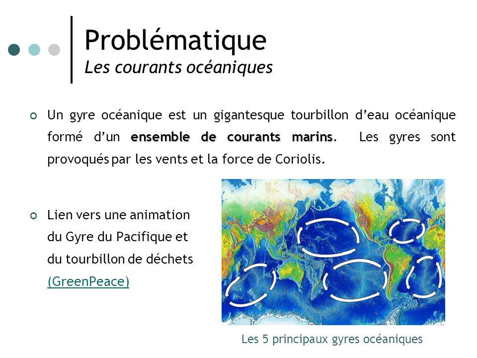 Problématique Les courants océaniques