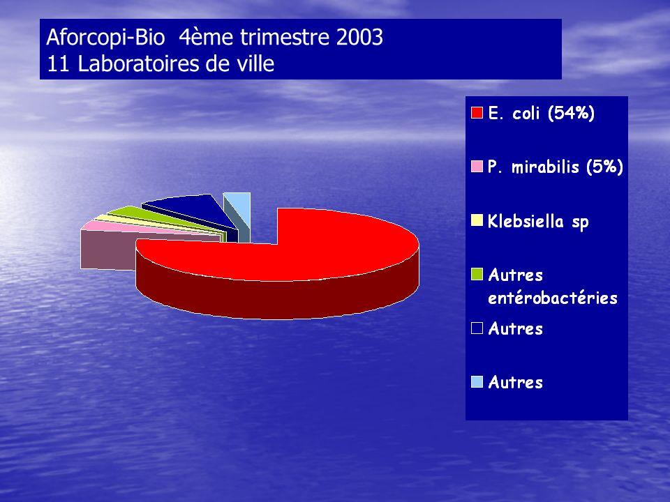 Aforcopi-Bio 4ème trimestre 2003