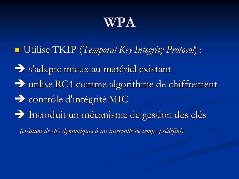 WPA Utilise TKIP (Temporal Key Integrity Protocol) :