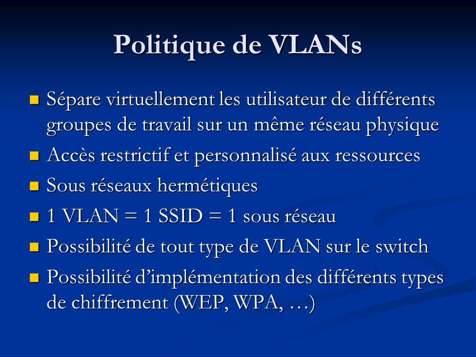 Politique de VLANs Sépare virtuellement les utilisateur de différents groupes de travail sur un même réseau physique.