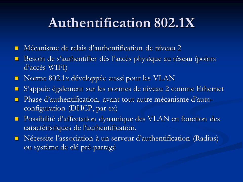 Authentification 802.1X Mécanisme de relais d'authentification de niveau 2.