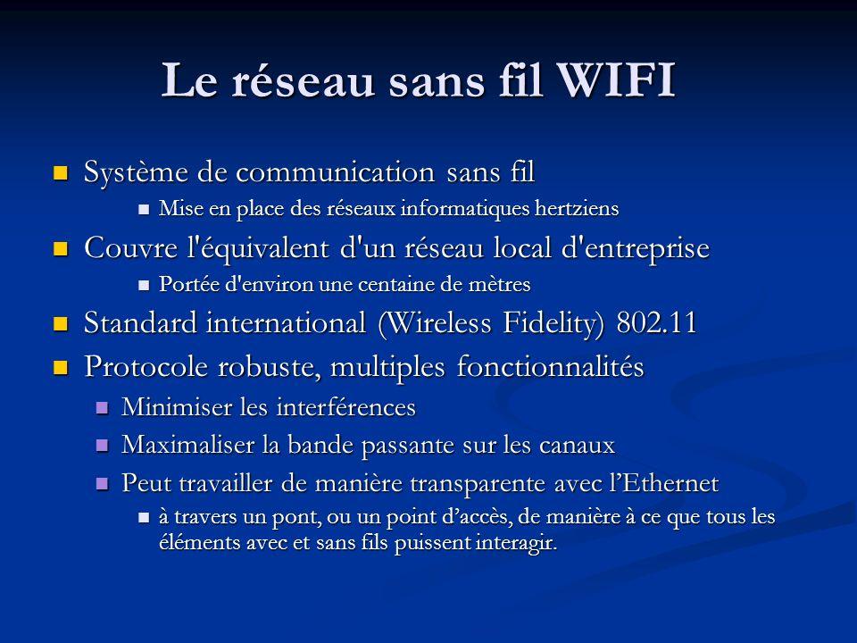 Le réseau sans fil WIFI Système de communication sans fil